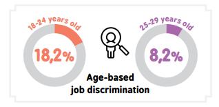 age_based_discrimination.png