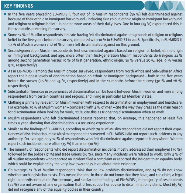 Key Findings on Discrimination & Rights Awareness