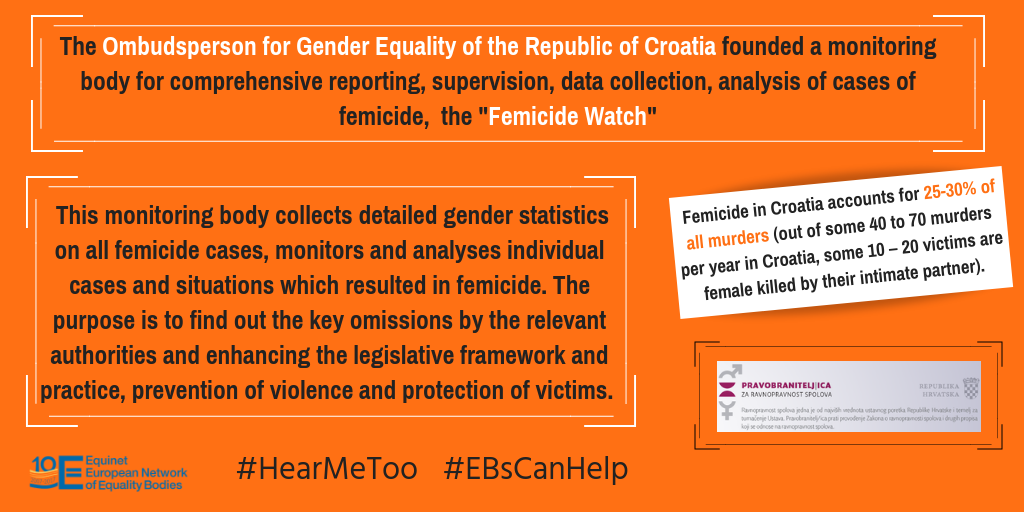 Femicide Watch - Croatian Ombudsperson for Gender Equality